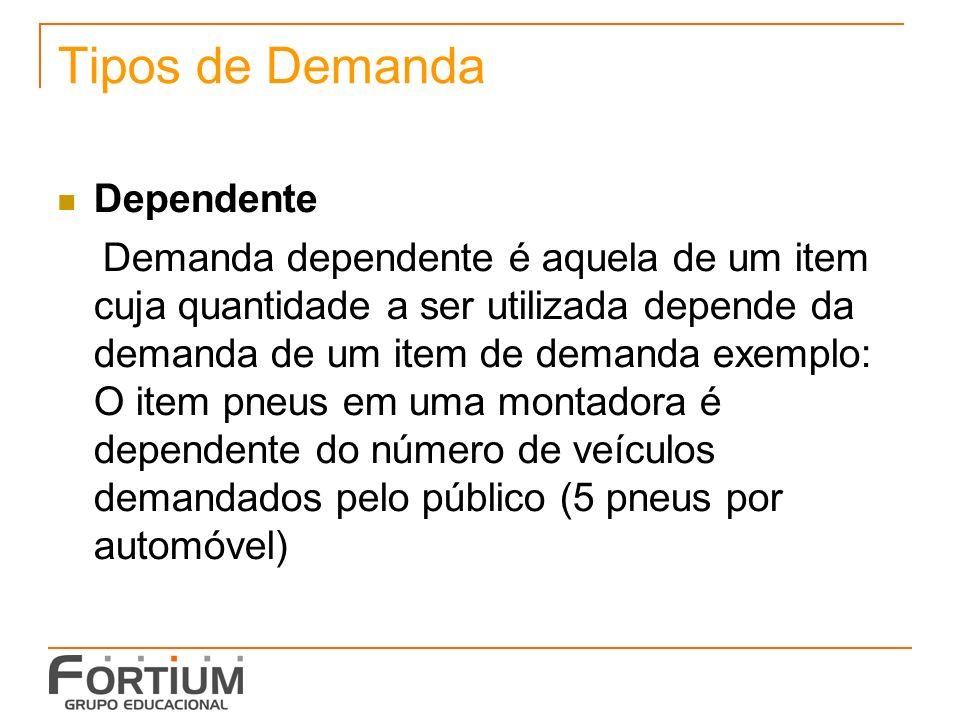 Tipos de Demanda Dependente Demanda dependente é aquela de um item cuja quantidade a ser utilizada depende da demanda de um item de demanda exemplo: O item pneus em uma montadora é dependente do número de veículos demandados pelo público (5 pneus por automóvel)