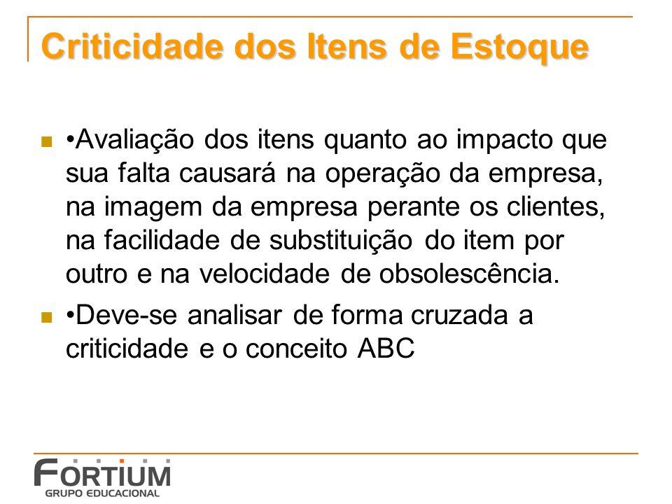 Criticidade dos Itens de Estoque Avaliação dos itens quanto ao impacto que sua falta causará na operação da empresa, na imagem da empresa perante os clientes, na facilidade de substituição do item por outro e na velocidade de obsolescência.