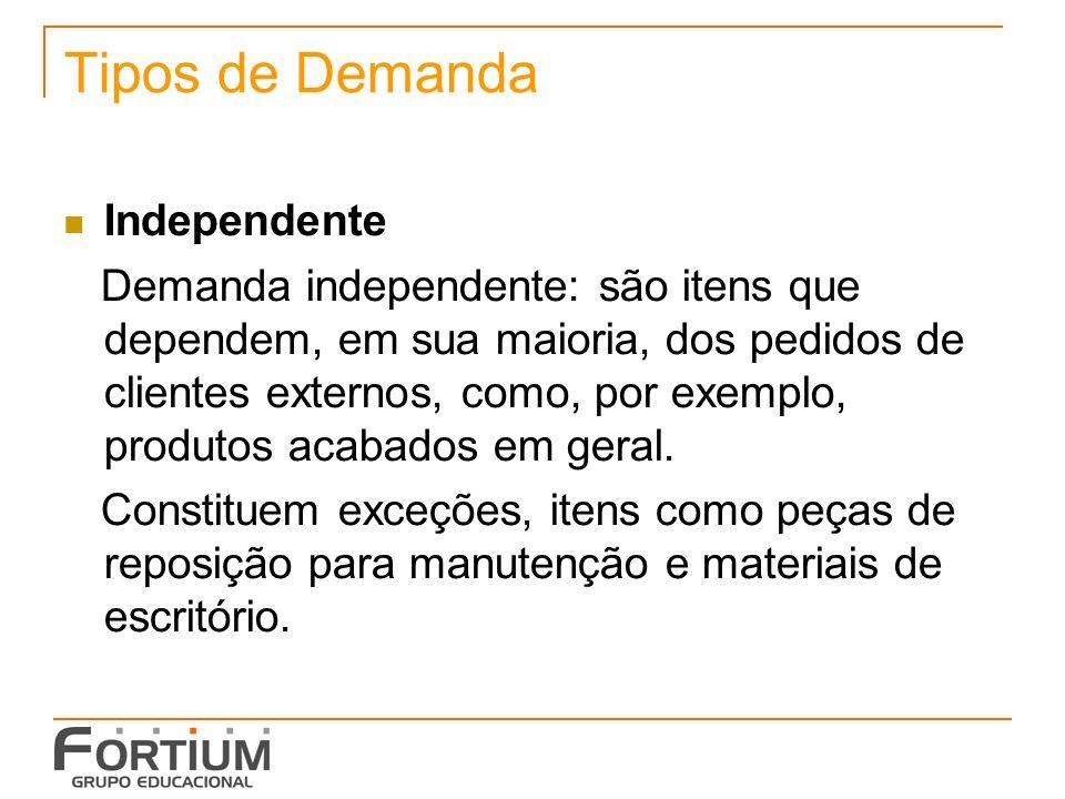 Tipos de Demanda Independente Demanda independente: são itens que dependem, em sua maioria, dos pedidos de clientes externos, como, por exemplo, produtos acabados em geral.