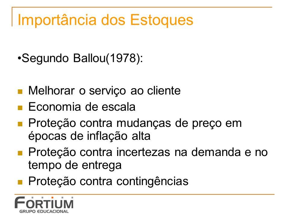 Importância dos Estoques Segundo Ballou(1978): Melhorar o serviço ao cliente Economia de escala Proteção contra mudanças de preço em épocas de inflação alta Proteção contra incertezas na demanda e no tempo de entrega Proteção contra contingências