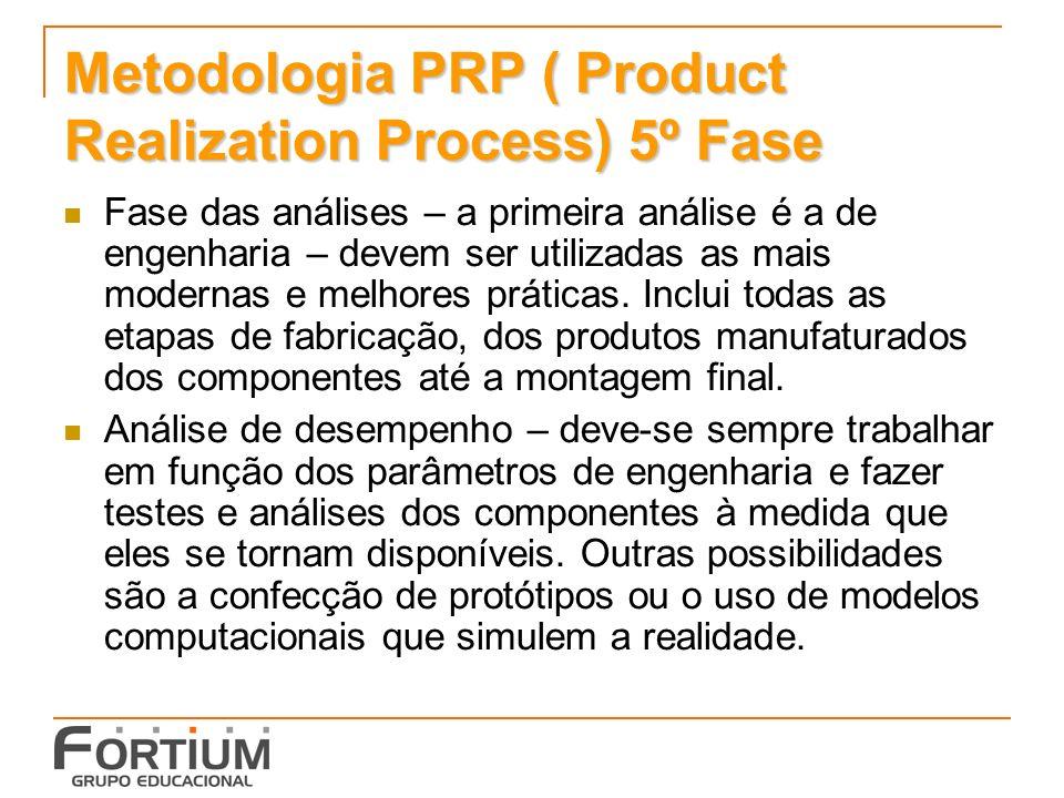 Metodologia PRP ( Product Realization Process) 5º Fase Fase das análises – a primeira análise é a de engenharia – devem ser utilizadas as mais moderna