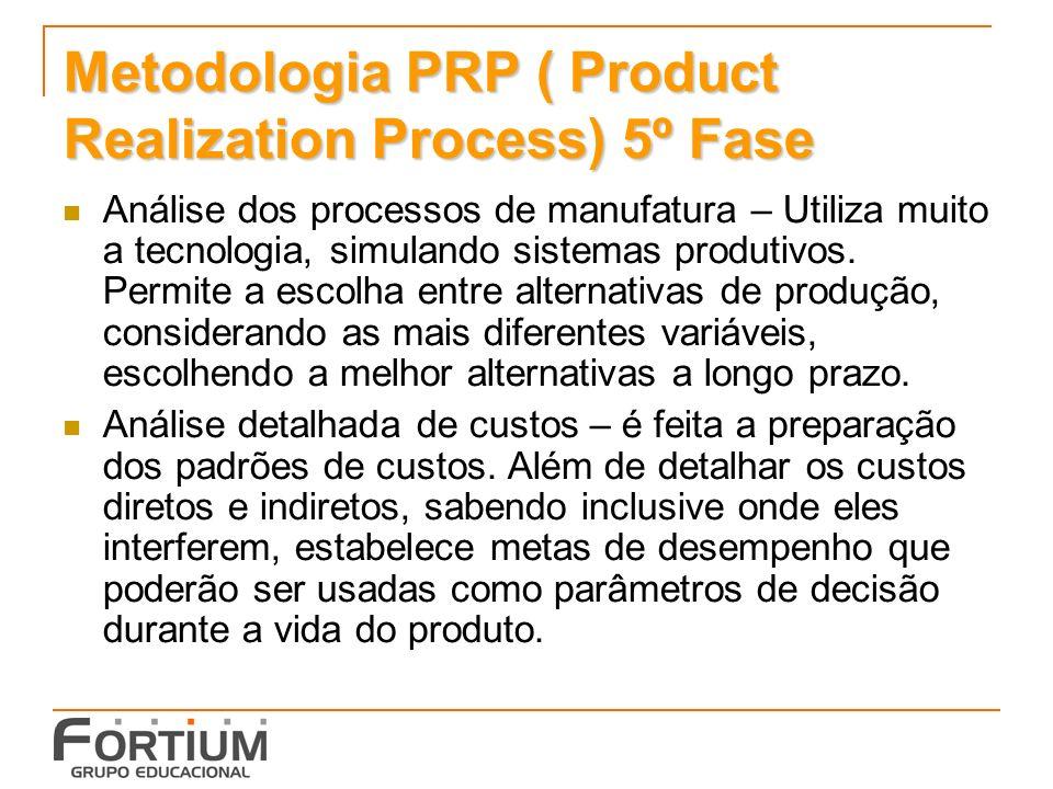 Metodologia PRP ( Product Realization Process) 5º Fase Análise dos processos de manufatura – Utiliza muito a tecnologia, simulando sistemas produtivos