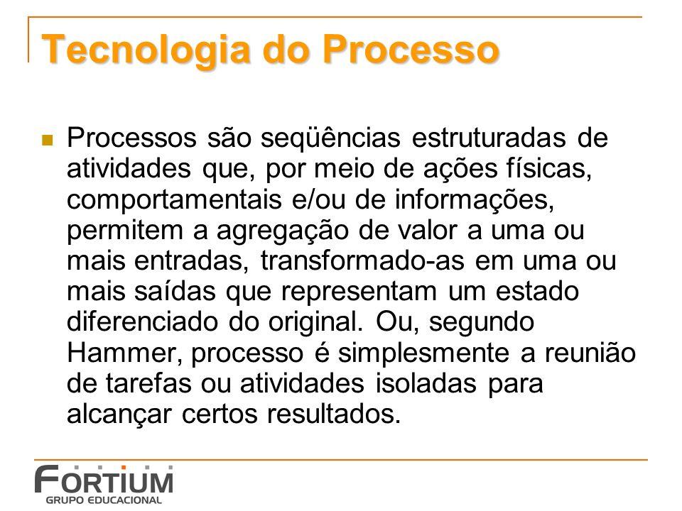 Tecnologia do Processo Processos são seqüências estruturadas de atividades que, por meio de ações físicas, comportamentais e/ou de informações, permit