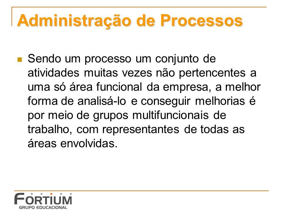 Administração de Processos Sendo um processo um conjunto de atividades muitas vezes não pertencentes a uma só área funcional da empresa, a melhor form