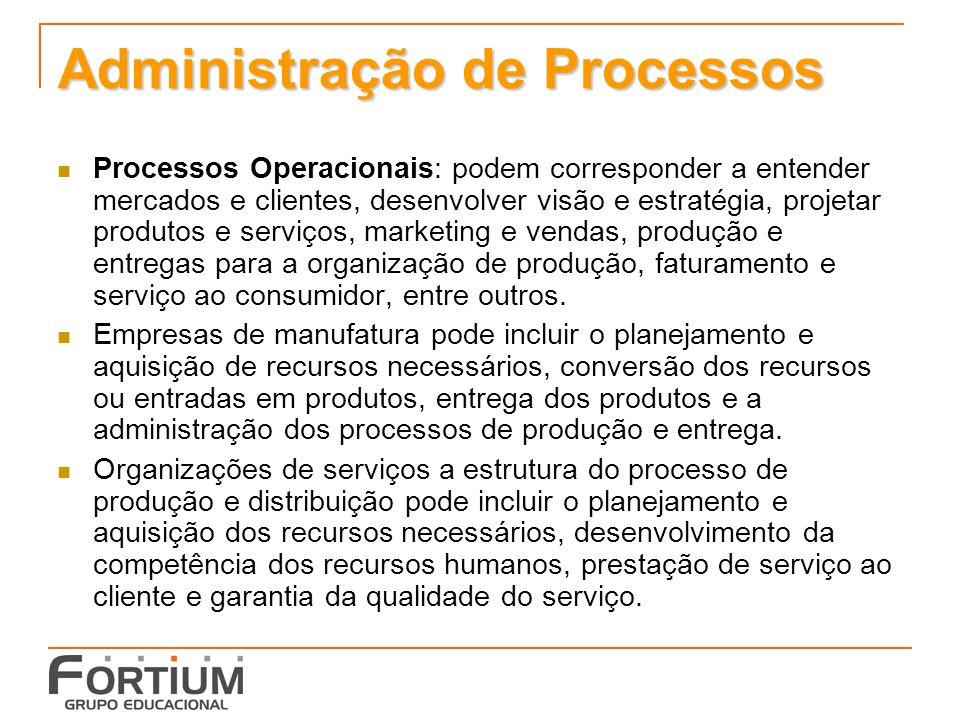 Administração de Processos Processos Operacionais: podem corresponder a entender mercados e clientes, desenvolver visão e estratégia, projetar produto