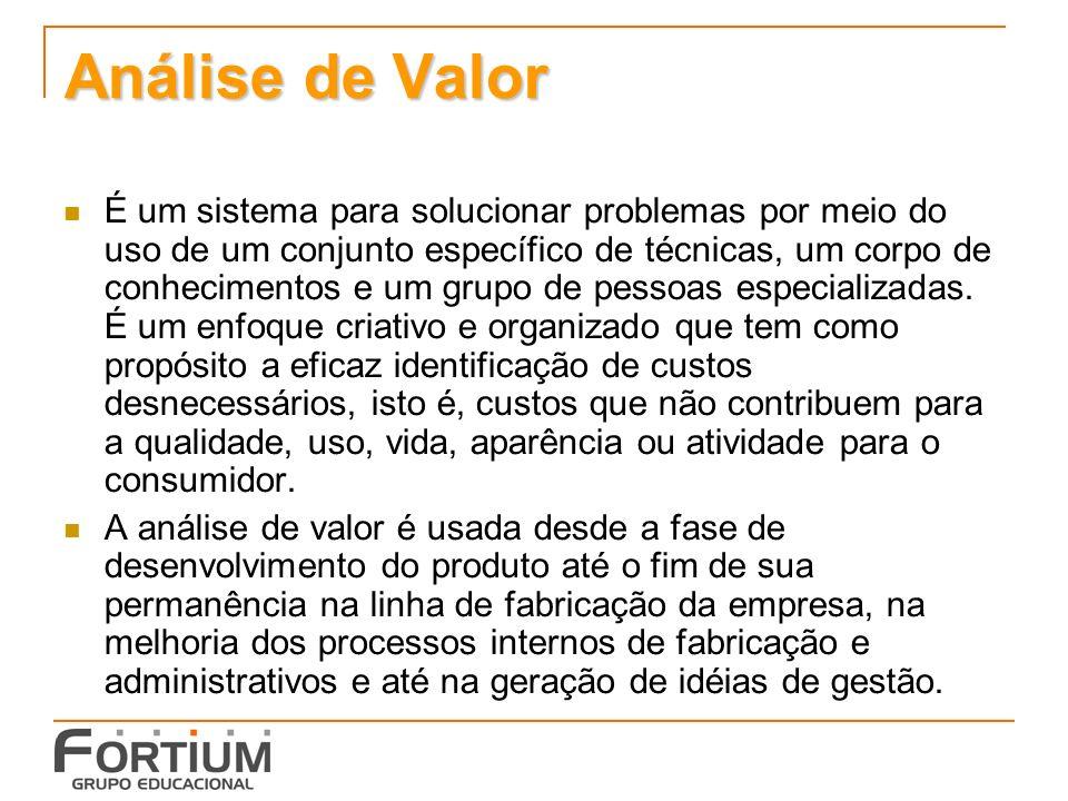 Análise de Valor É um sistema para solucionar problemas por meio do uso de um conjunto específico de técnicas, um corpo de conhecimentos e um grupo de