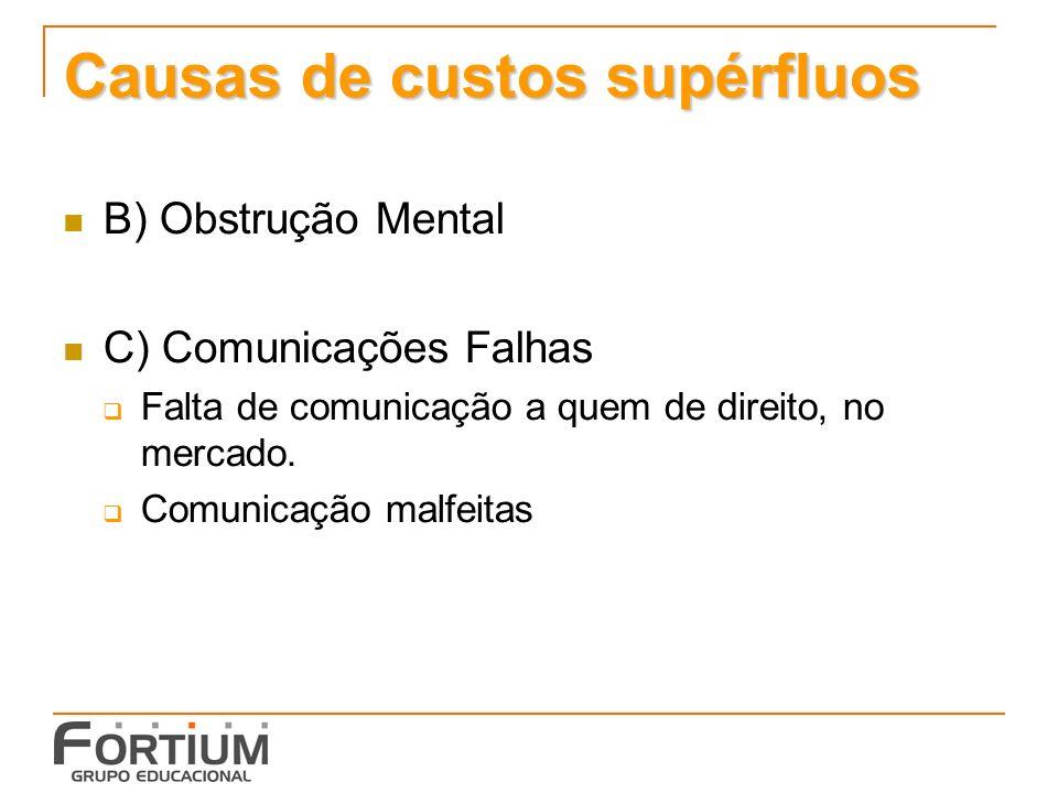 Causas de custos supérfluos B) Obstrução Mental C) Comunicações Falhas Falta de comunicação a quem de direito, no mercado. Comunicação malfeitas