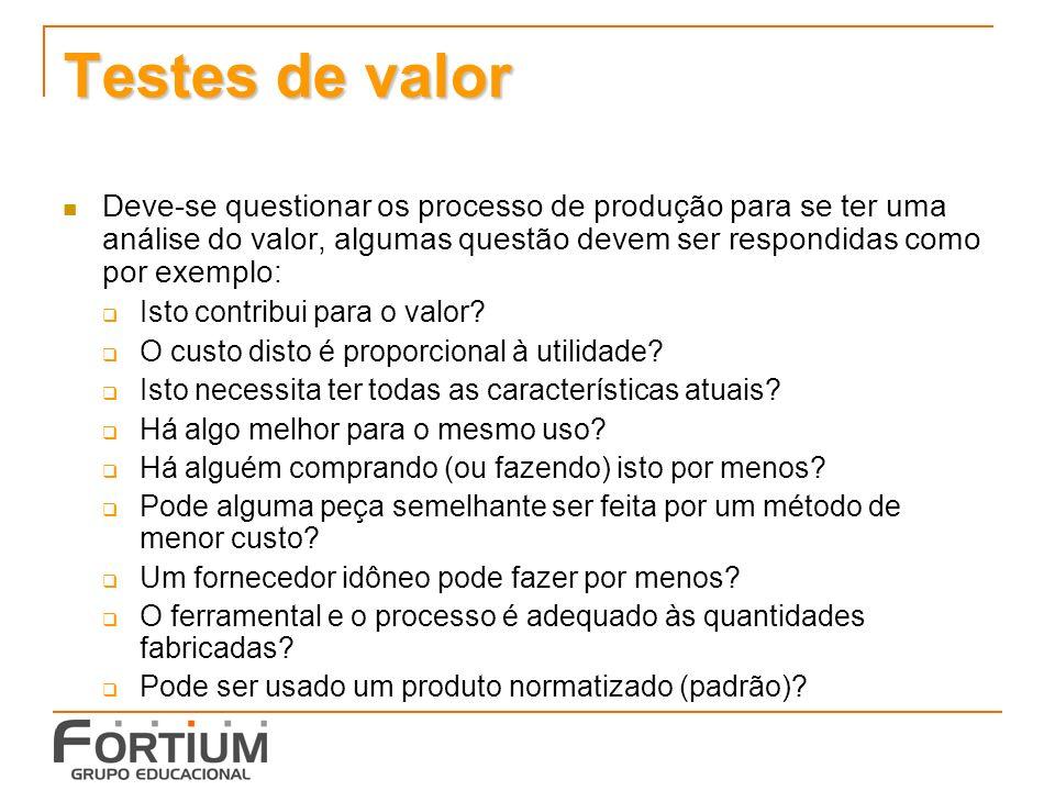 Testes de valor Deve-se questionar os processo de produção para se ter uma análise do valor, algumas questão devem ser respondidas como por exemplo: I
