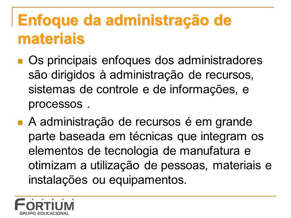 Enfoque da administração de materiais Os principais enfoques dos administradores são dirigidos à administração de recursos, sistemas de controle e de