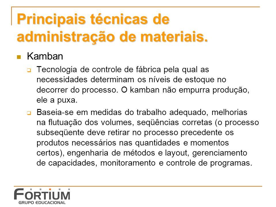 Principais técnicas de administração de materiais. Kamban Tecnologia de controle de fábrica pela qual as necessidades determinam os níveis de estoque