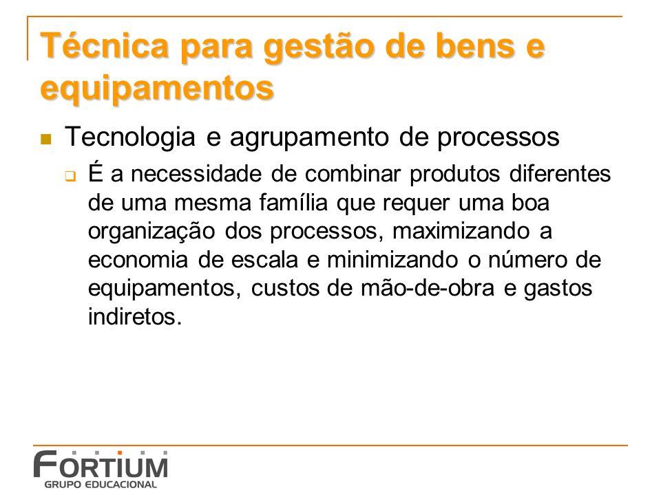 Técnica para gestão de bens e equipamentos Tecnologia e agrupamento de processos É a necessidade de combinar produtos diferentes de uma mesma família