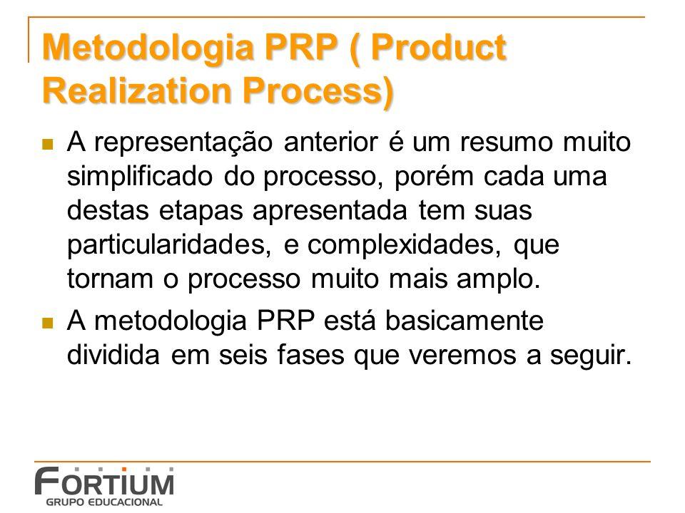 Metodologia PRP ( Product Realization Process) A representação anterior é um resumo muito simplificado do processo, porém cada uma destas etapas apres