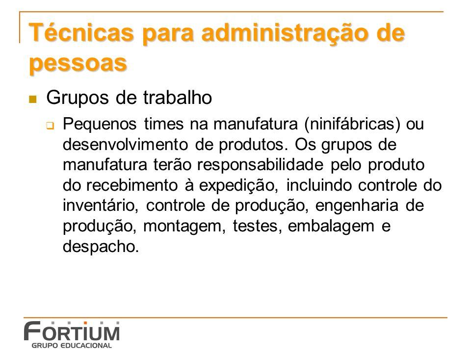 Técnicas para administração de pessoas Grupos de trabalho Pequenos times na manufatura (ninifábricas) ou desenvolvimento de produtos. Os grupos de man
