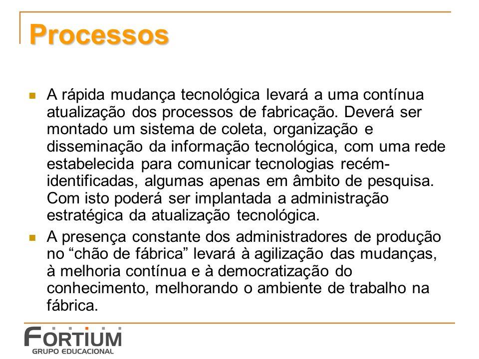 Processos A rápida mudança tecnológica levará a uma contínua atualização dos processos de fabricação. Deverá ser montado um sistema de coleta, organiz