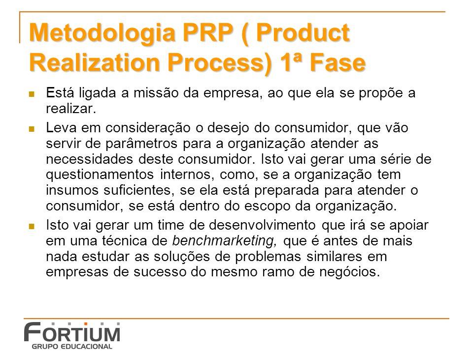 Metodologia PRP ( Product Realization Process) 1ª Fase Está ligada a missão da empresa, ao que ela se propõe a realizar. Leva em consideração o desejo