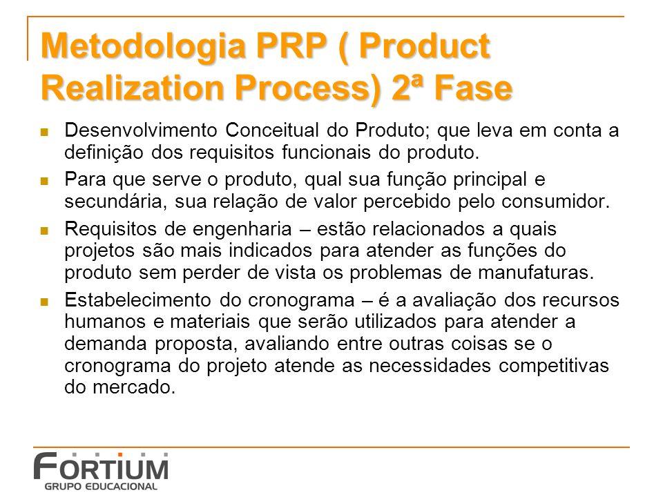 Metodologia PRP ( Product Realization Process) 3ª Fase A integração à Metodologia – Está amplamente ligada a fase anterior, pois ainda estamos desenvolvendo um produto, e é preciso que haja a geração de múltiplos conceitos.