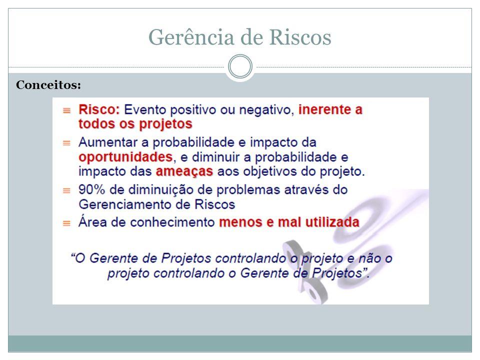 Plano de Gerenciamento de Riscos: Gerência de Riscos Nr.Risco Probab.