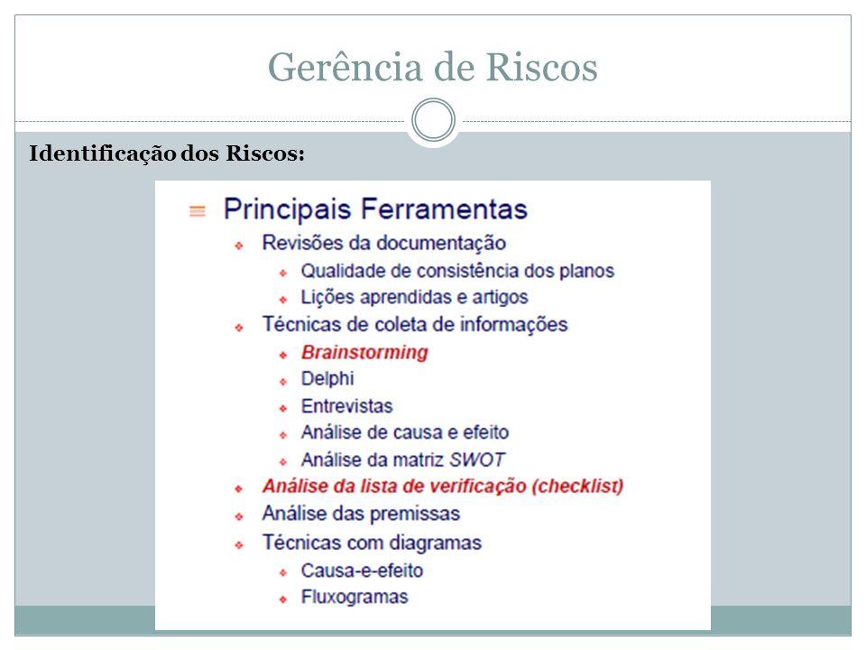 Identificação dos Riscos: Gerência de Riscos