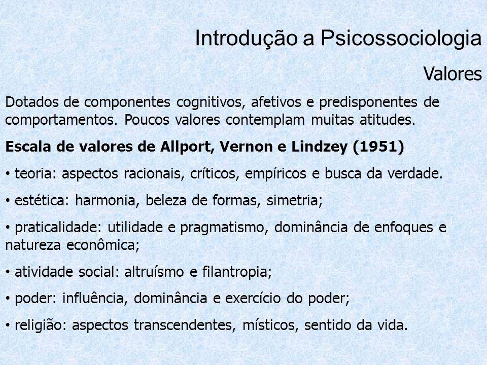 Introdução a Psicossociologia Variáveis do Comportamento de Consumo consumidorFatores culturaisFatores sociais Fatores psicológicos Fatores pessoais