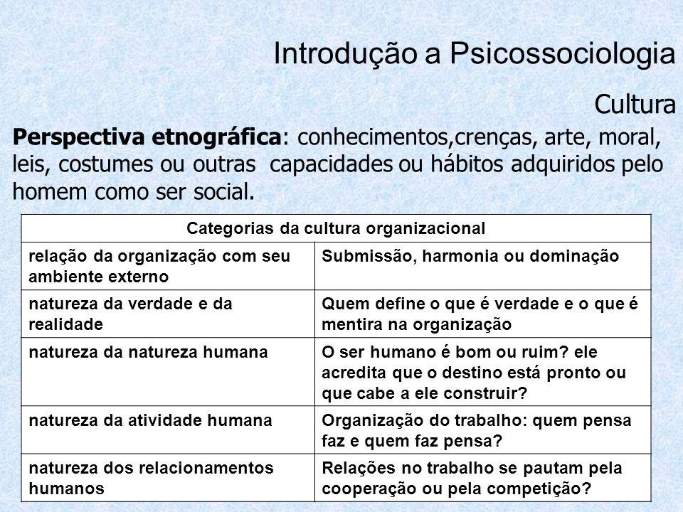 Perspectiva etnográfica: conhecimentos,crenças, arte, moral, leis, costumes ou outras capacidades ou hábitos adquiridos pelo homem como ser social. In