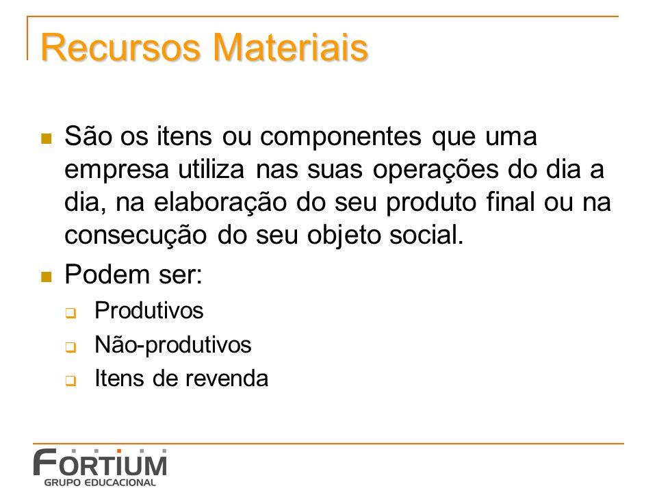 Recursos Materiais São os itens ou componentes que uma empresa utiliza nas suas operações do dia a dia, na elaboração do seu produto final ou na conse