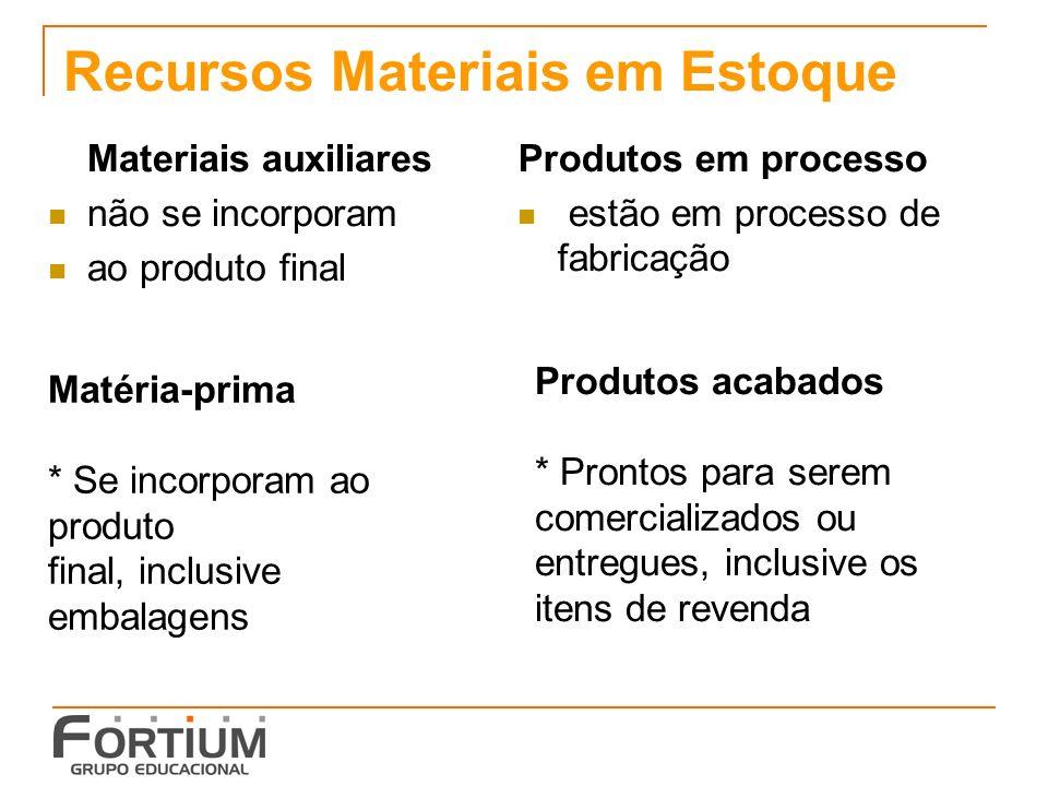 Organização da Área de Compras Pequena e média empresa: compras é atribuição de um dos sócios-gerentes Empresa de porte médio: compras é diretamente vinculado à diretoria da empresa