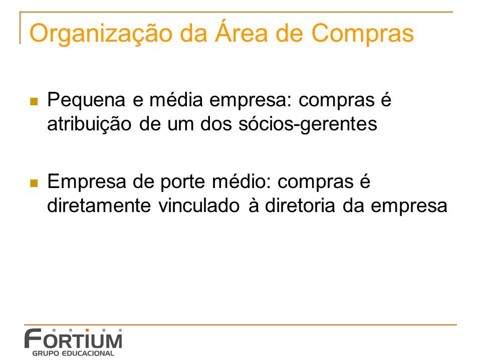 Organização da Área de Compras Pequena e média empresa: compras é atribuição de um dos sócios-gerentes Empresa de porte médio: compras é diretamente v