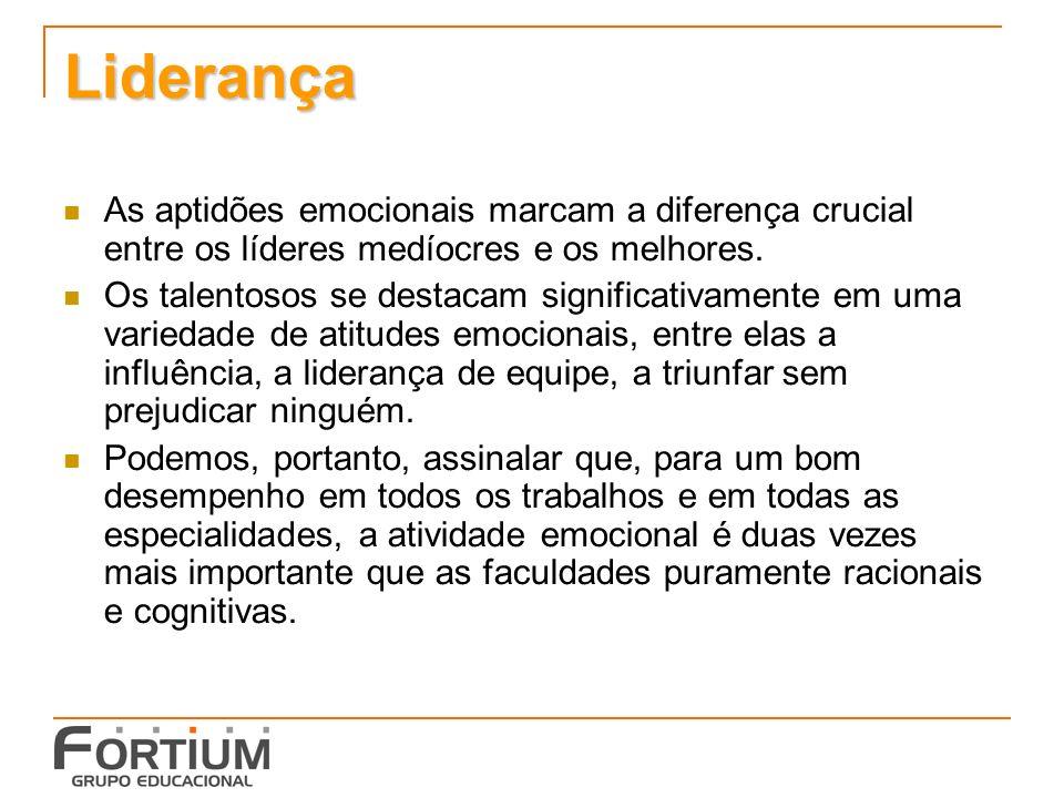 Liderança As aptidões emocionais marcam a diferença crucial entre os líderes medíocres e os melhores.