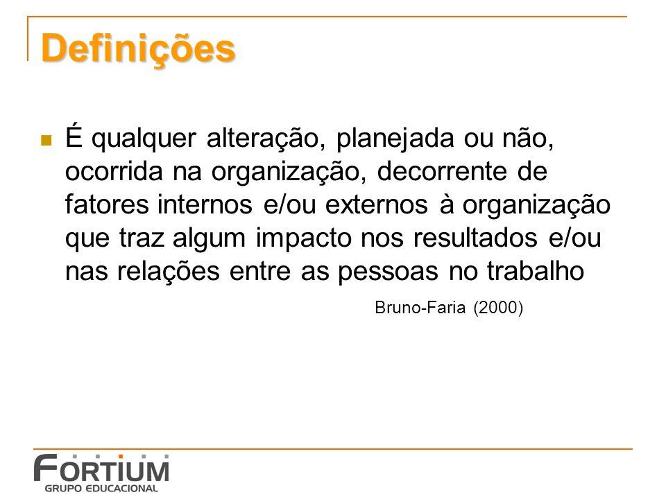 Definições É qualquer alteração, planejada ou não, ocorrida na organização, decorrente de fatores internos e/ou externos à organização que traz algum impacto nos resultados e/ou nas relações entre as pessoas no trabalho Bruno-Faria (2000)