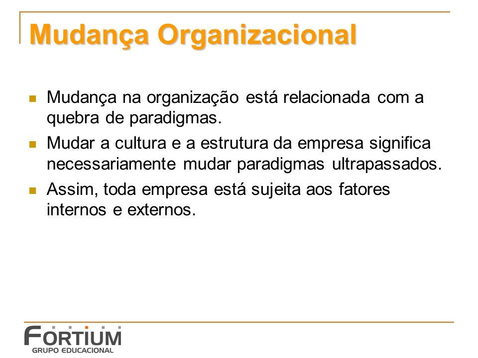 Mudança Organizacional Mudança na organização está relacionada com a quebra de paradigmas.