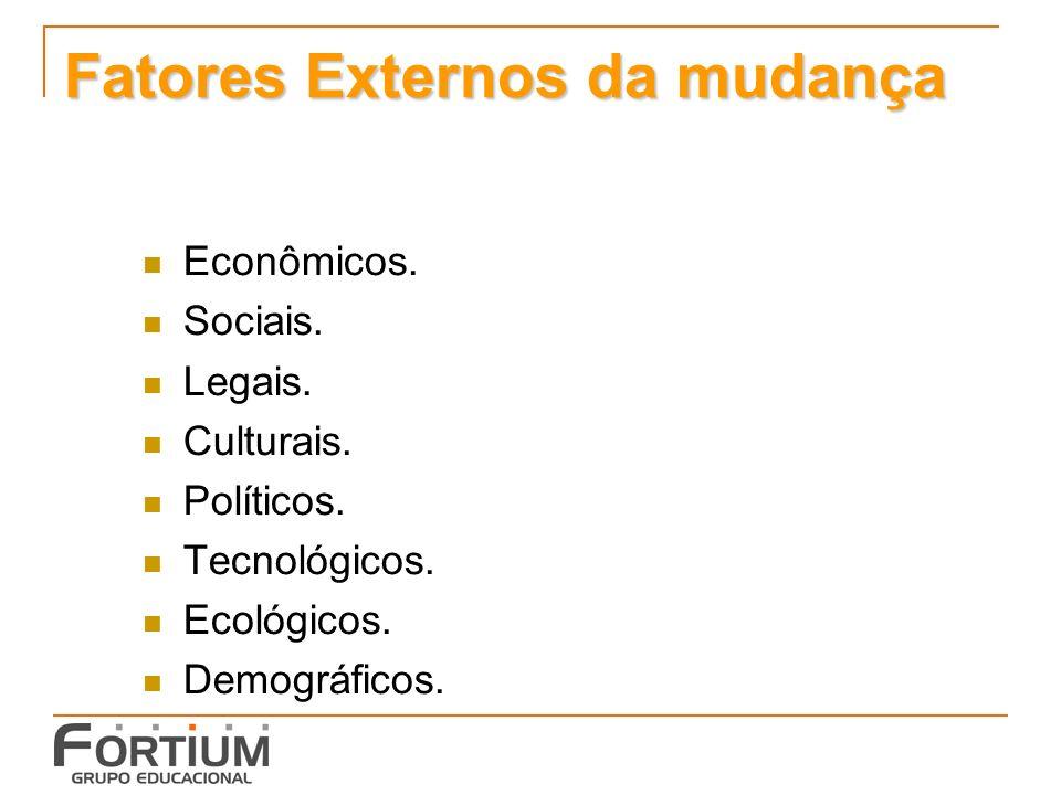 Fatores Externos da mudança Econômicos.Sociais. Legais.
