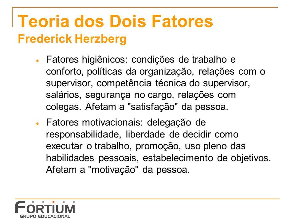 Teoria dos Dois Fatores Frederick Herzberg Fatores higiênicos: condições de trabalho e conforto, políticas da organização, relações com o supervisor, competência técnica do supervisor, salários, segurança no cargo, relações com colegas.