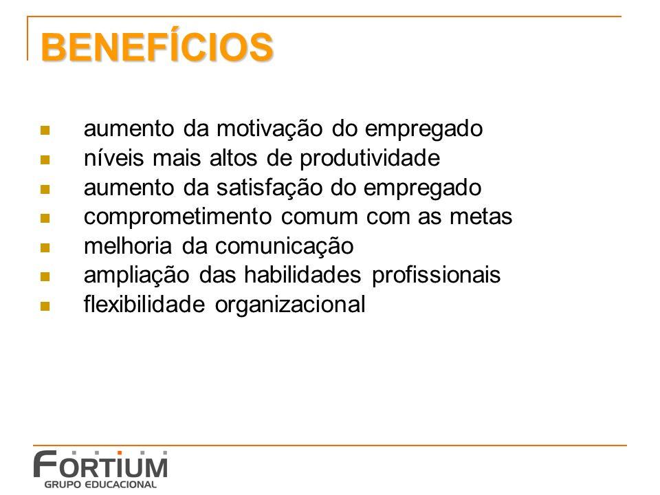 BENEFÍCIOS aumento da motivação do empregado níveis mais altos de produtividade aumento da satisfação do empregado comprometimento comum com as metas melhoria da comunicação ampliação das habilidades profissionais flexibilidade organizacional