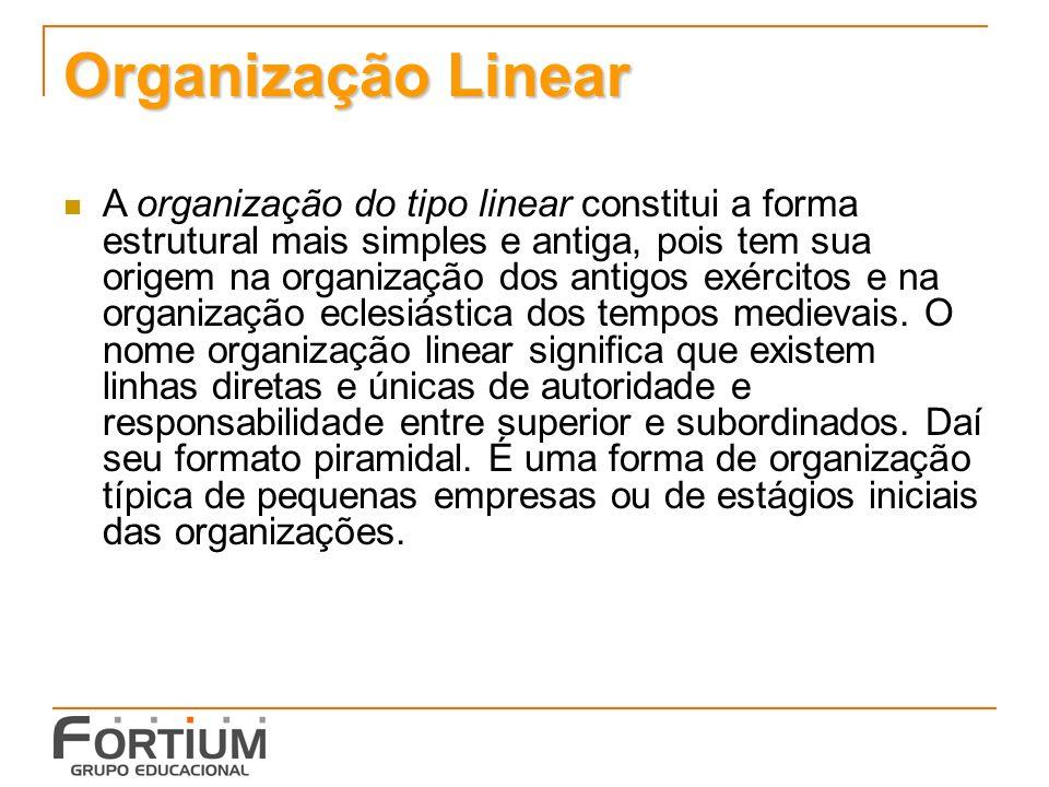 Organização Linear A organização do tipo linear constitui a forma estrutural mais simples e antiga, pois tem sua origem na organização dos antigos exércitos e na organização eclesiástica dos tempos medievais.