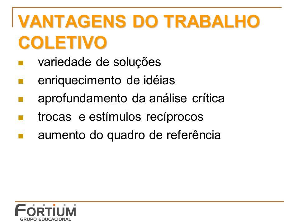 VANTAGENS DO TRABALHO COLETIVO variedade de soluções enriquecimento de idéias aprofundamento da análise crítica trocas e estímulos recíprocos aumento do quadro de referência