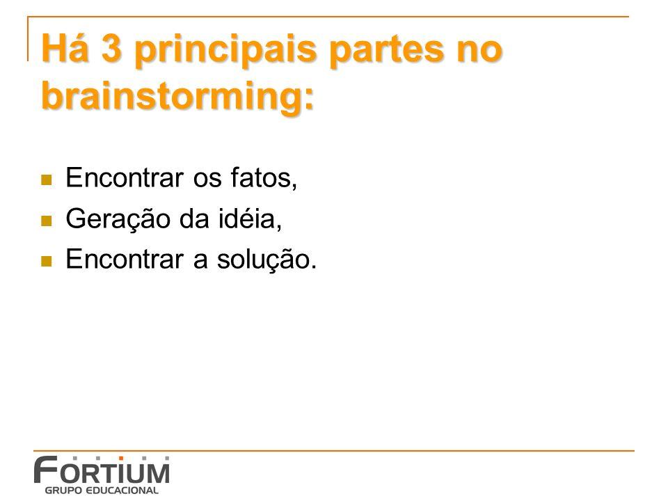 Há 3 principais partes no brainstorming: Encontrar os fatos, Geração da idéia, Encontrar a solução.