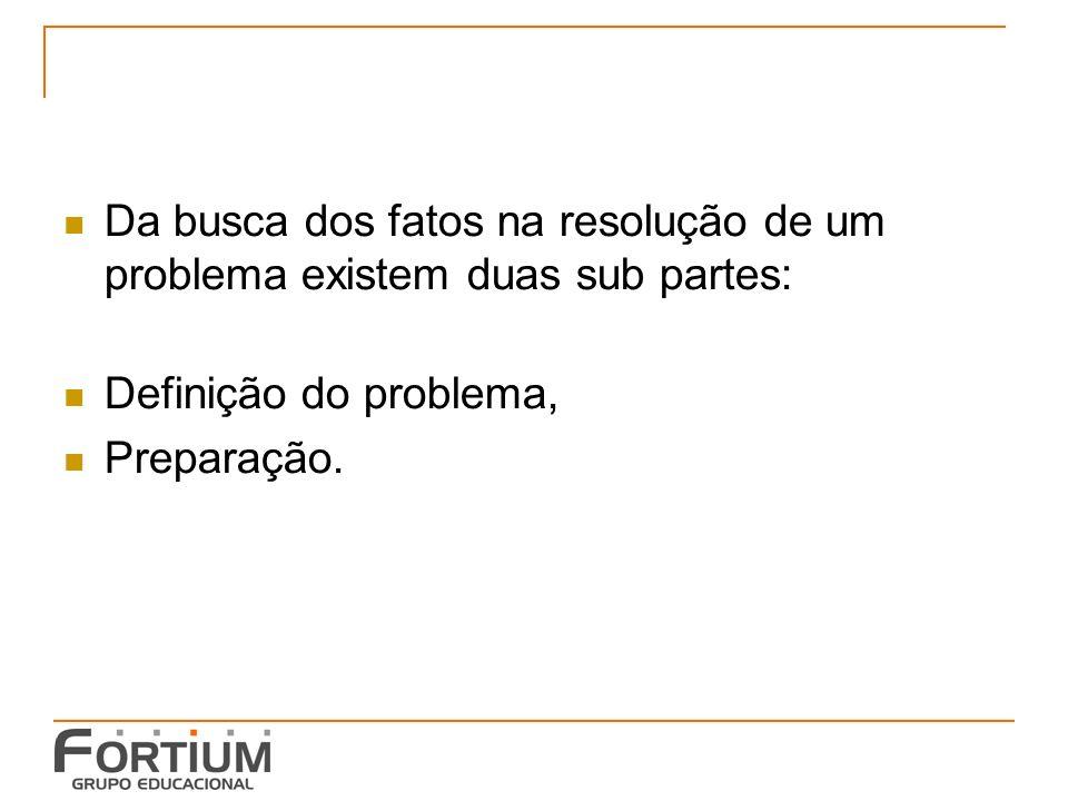 Da busca dos fatos na resolução de um problema existem duas sub partes: Definição do problema, Preparação.