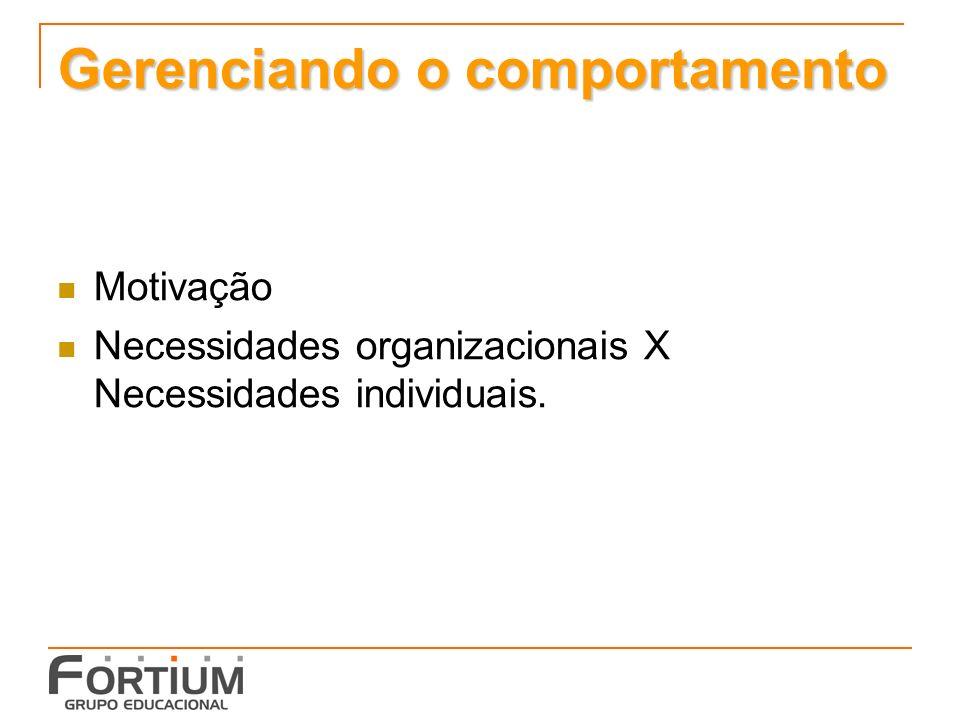 Gerenciando o comportamento Motivação Necessidades organizacionais X Necessidades individuais.