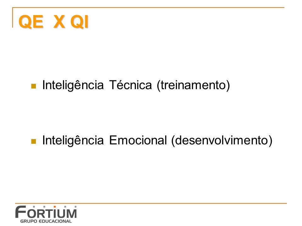 QE X QI Inteligência Técnica (treinamento) Inteligência Emocional (desenvolvimento)