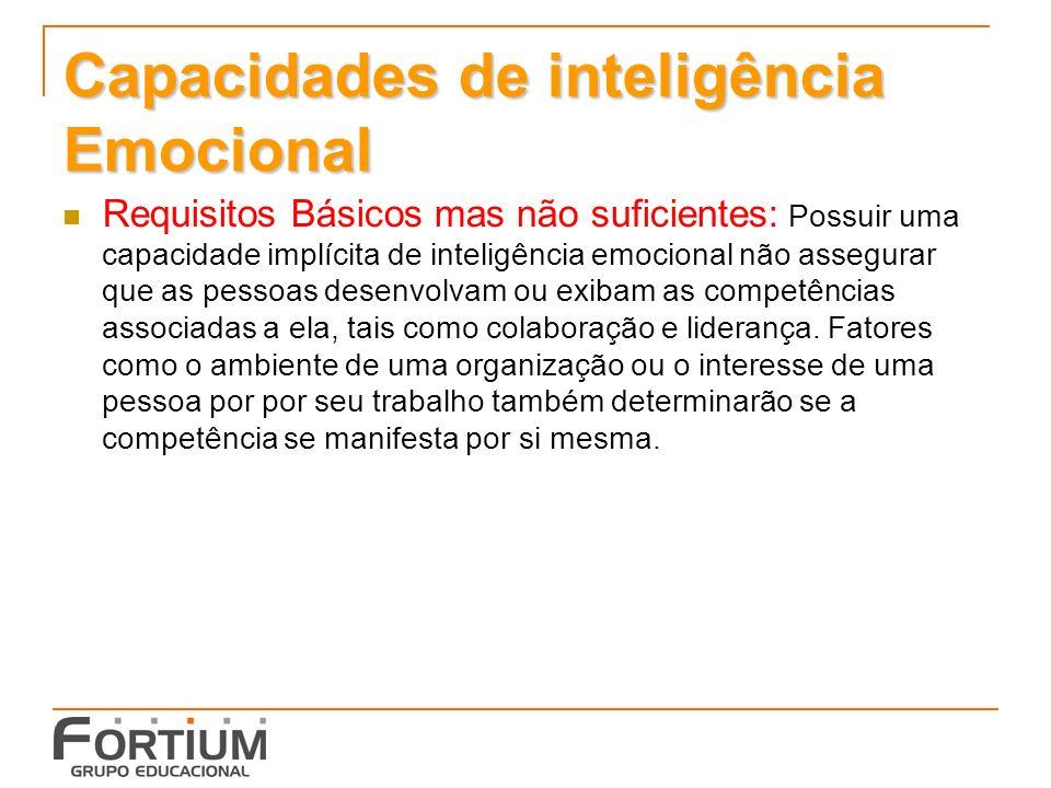 Capacidades de inteligência Emocional Requisitos Básicos mas não suficientes: Possuir uma capacidade implícita de inteligência emocional não assegurar que as pessoas desenvolvam ou exibam as competências associadas a ela, tais como colaboração e liderança.