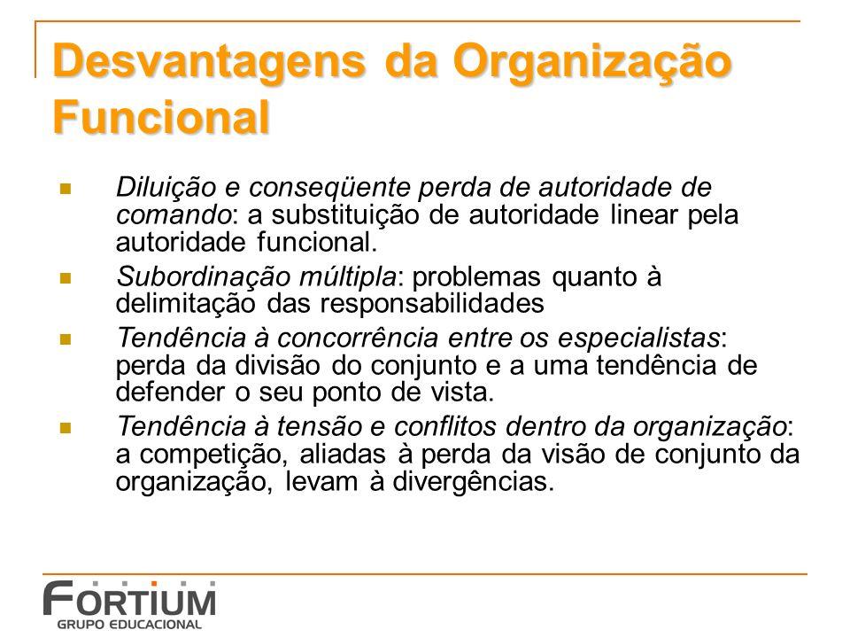 Desvantagens da Organização Funcional Diluição e conseqüente perda de autoridade de comando: a substituição de autoridade linear pela autoridade funcional.