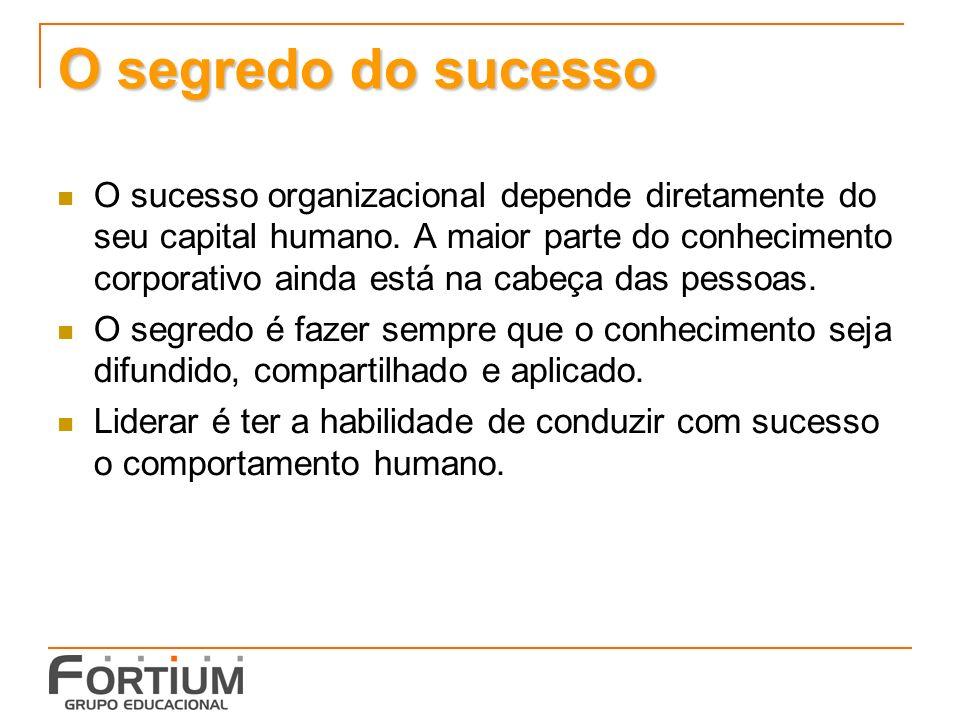 O segredo do sucesso O sucesso organizacional depende diretamente do seu capital humano.