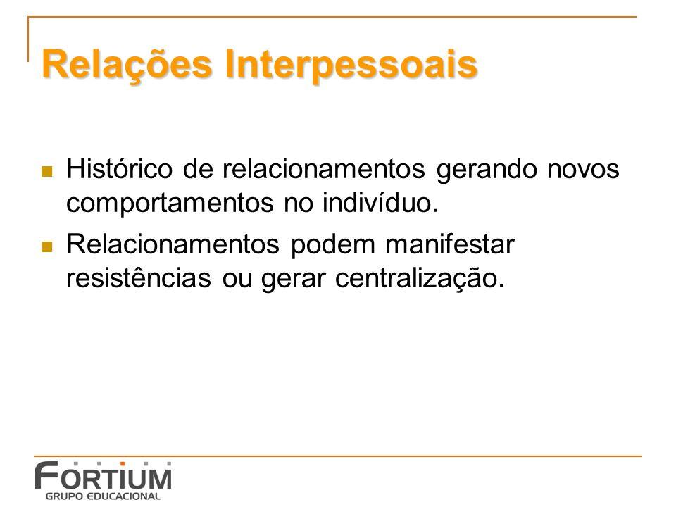 Relações Interpessoais Histórico de relacionamentos gerando novos comportamentos no indivíduo.