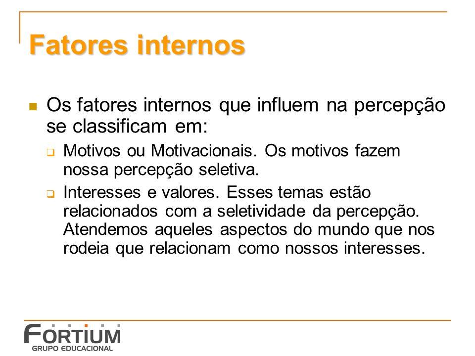 Fatores internos Os fatores internos que influem na percepção se classificam em: Motivos ou Motivacionais.