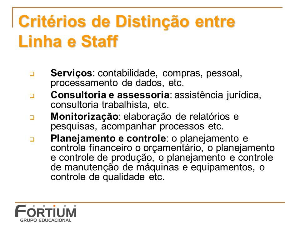 Critérios de Distinção entre Linha e Staff Serviços: contabilidade, compras, pessoal, processamento de dados, etc.