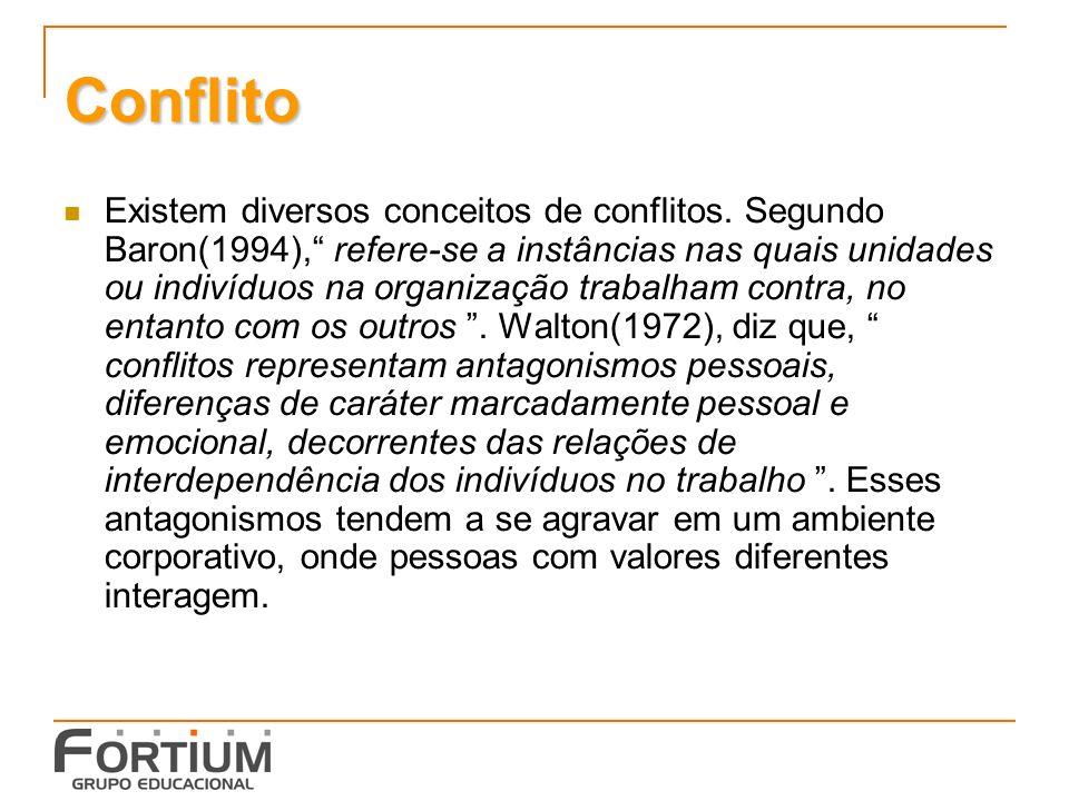 Conflito Existem diversos conceitos de conflitos.