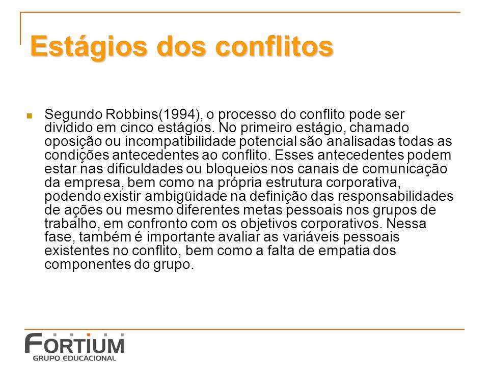 Estágios dos conflitos Segundo Robbins(1994), o processo do conflito pode ser dividido em cinco estágios.
