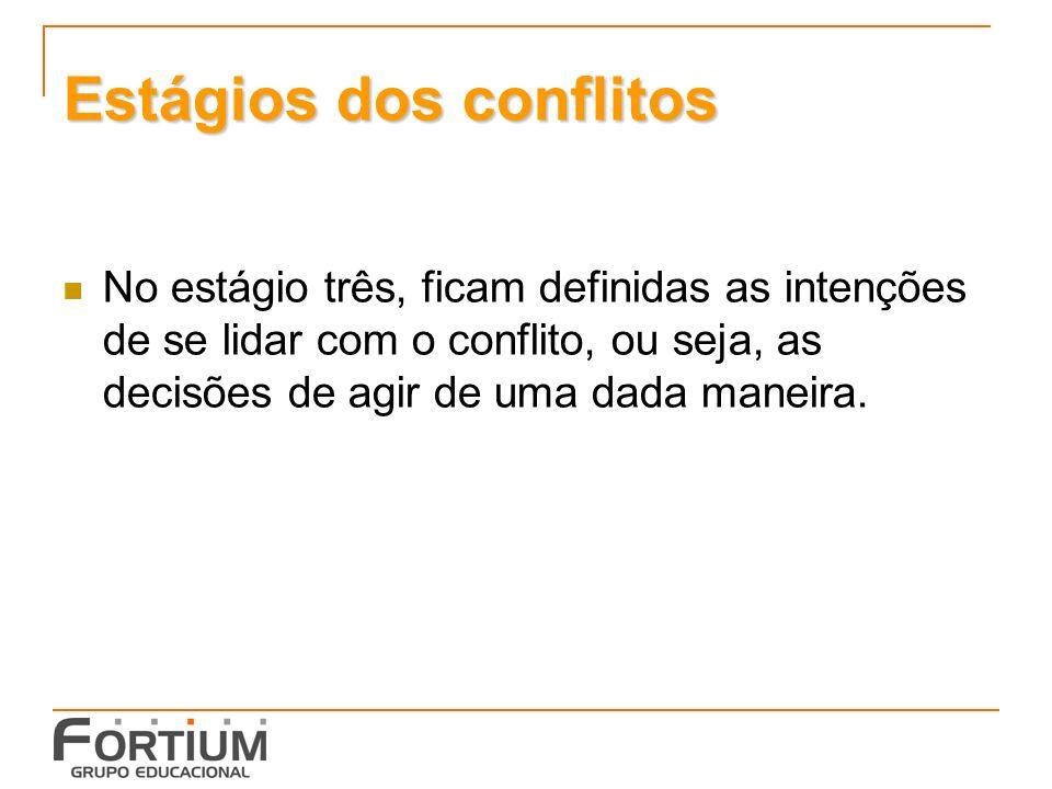 Estágios dos conflitos No estágio três, ficam definidas as intenções de se lidar com o conflito, ou seja, as decisões de agir de uma dada maneira.