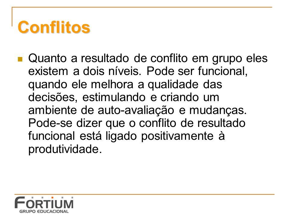 Conflitos Quanto a resultado de conflito em grupo eles existem a dois níveis.