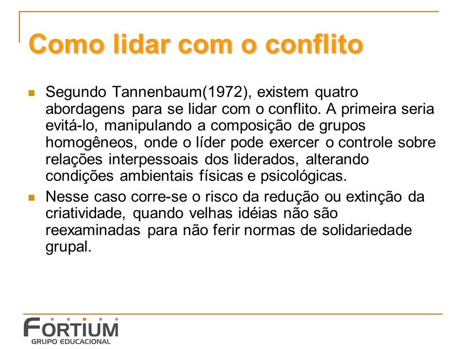 Como lidar com o conflito Segundo Tannenbaum(1972), existem quatro abordagens para se lidar com o conflito.